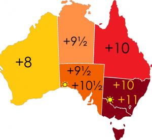 Zona Waktu Australia Daylight Saving)
